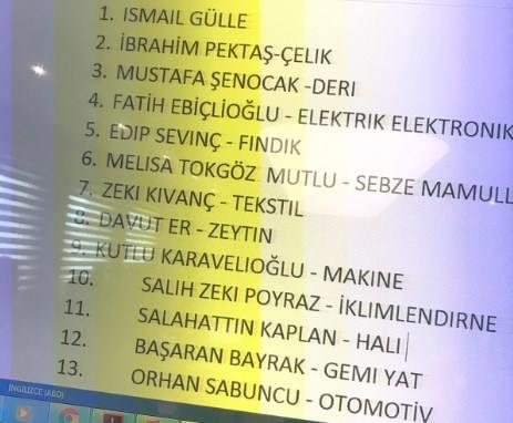 Kaplan, Türkiye İhracatçılar Meclisi yönetiminde